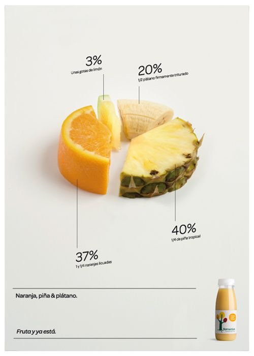 ingredient listing in infographic format