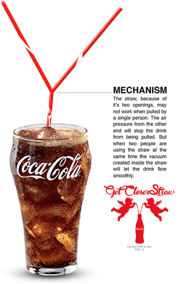 coca cola valentines day straw promotion